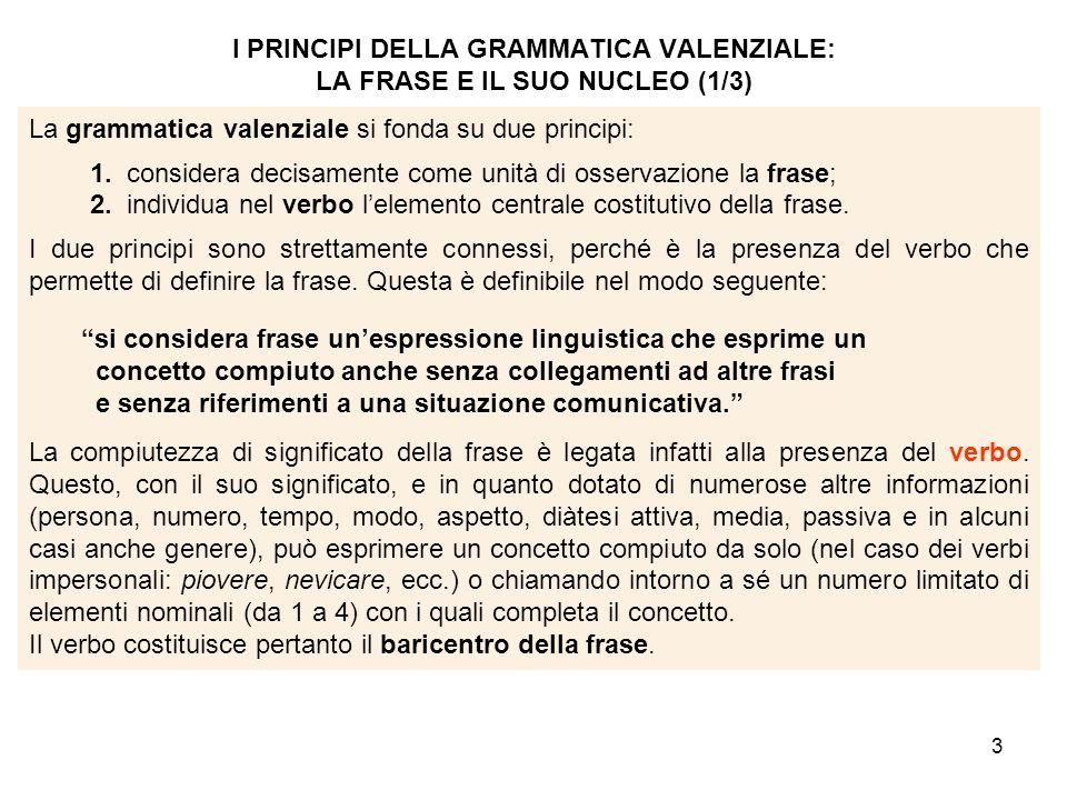 I PRINCIPI DELLA GRAMMATICA VALENZIALE: LA FRASE E IL SUO NUCLEO (1/3)