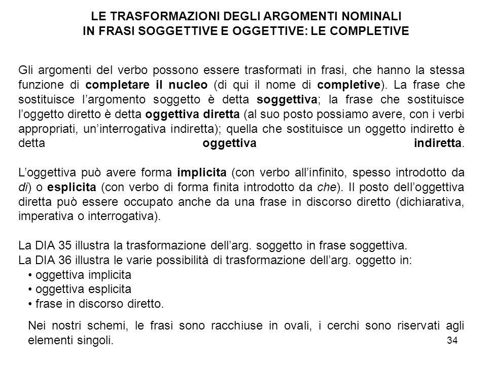 LE TRASFORMAZIONI DEGLI ARGOMENTI NOMINALI IN FRASI SOGGETTIVE E OGGETTIVE: LE COMPLETIVE
