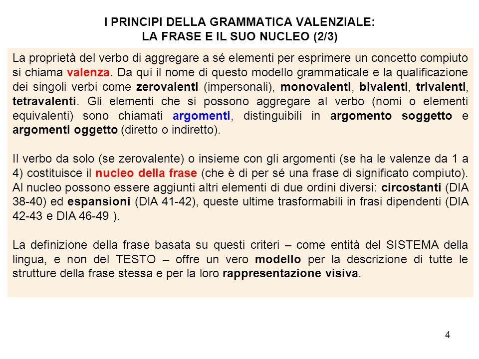 I PRINCIPI DELLA GRAMMATICA VALENZIALE: LA FRASE E IL SUO NUCLEO (2/3)