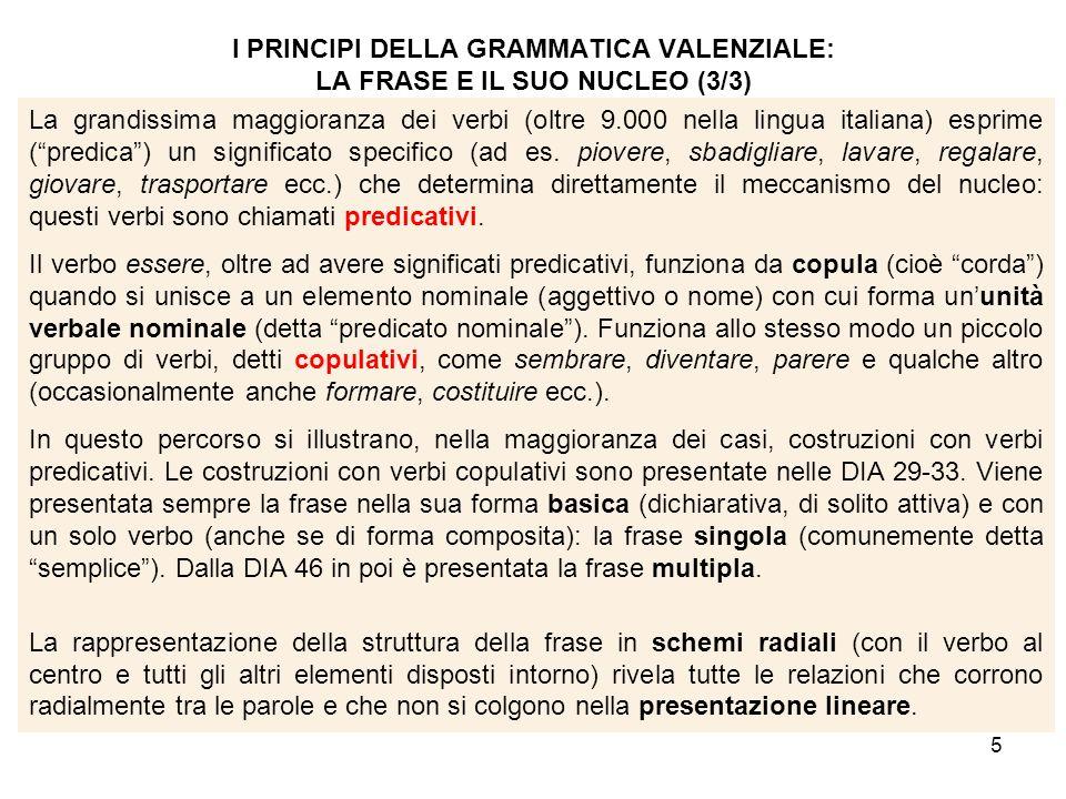 I PRINCIPI DELLA GRAMMATICA VALENZIALE: LA FRASE E IL SUO NUCLEO (3/3)