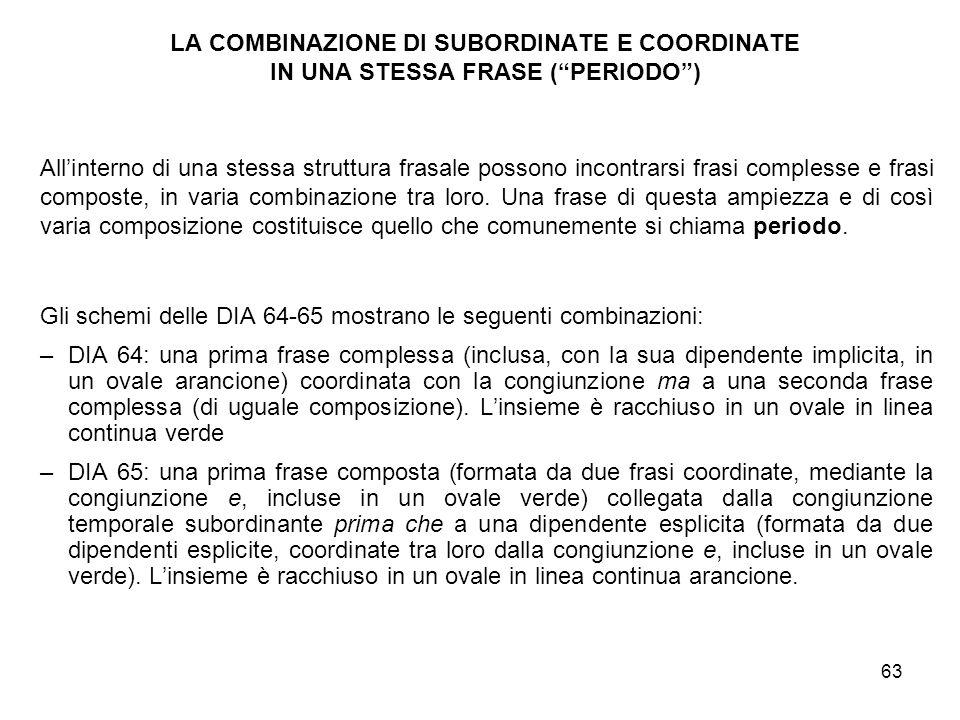 LA COMBINAZIONE DI SUBORDINATE E COORDINATE IN UNA STESSA FRASE ( PERIODO )