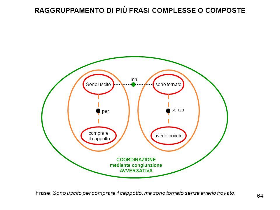 RAGGRUPPAMENTO DI PIÙ FRASI COMPLESSE O COMPOSTE mediante congiunzione
