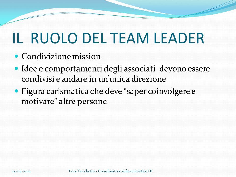 IL RUOLO DEL TEAM LEADER