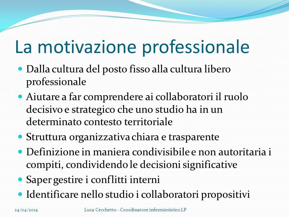 La motivazione professionale