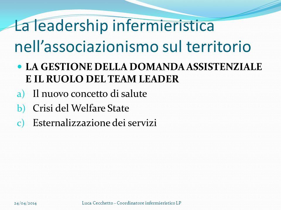La leadership infermieristica nell'associazionismo sul territorio