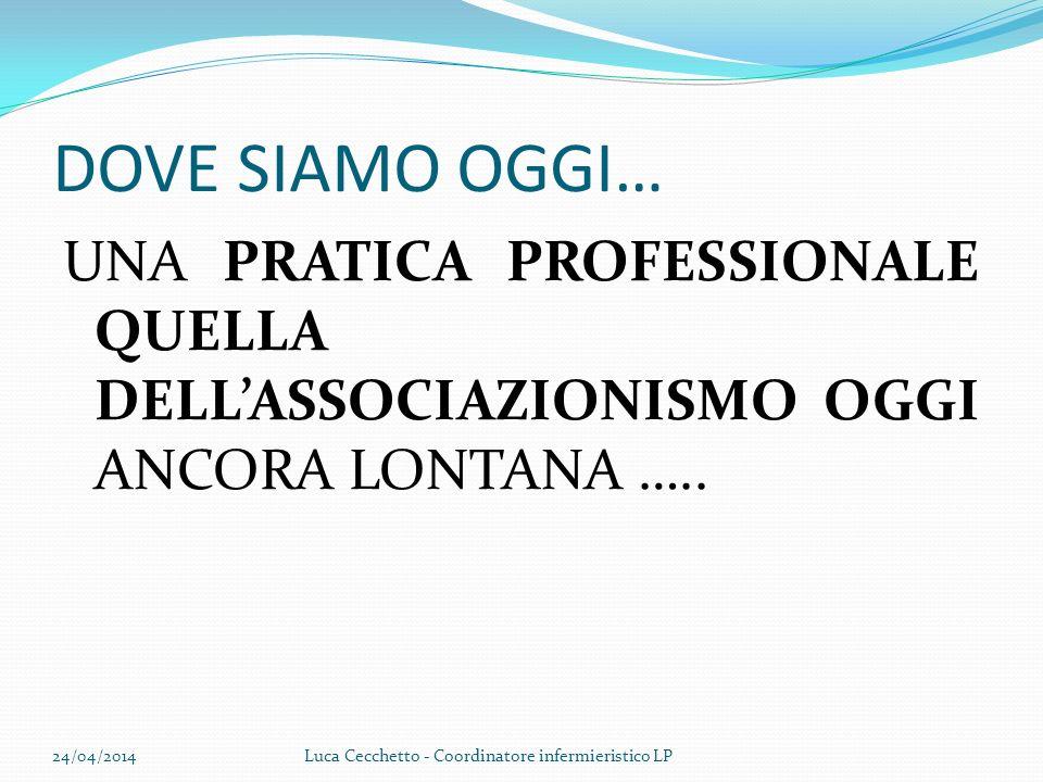 DOVE SIAMO OGGI… UNA PRATICA PROFESSIONALE QUELLA DELL'ASSOCIAZIONISMO OGGI ANCORA LONTANA ….. 29/03/2017.