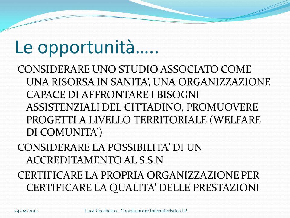Le opportunità…..