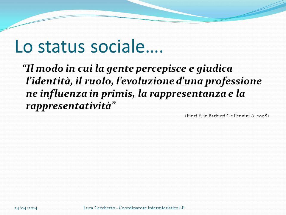 Lo status sociale….