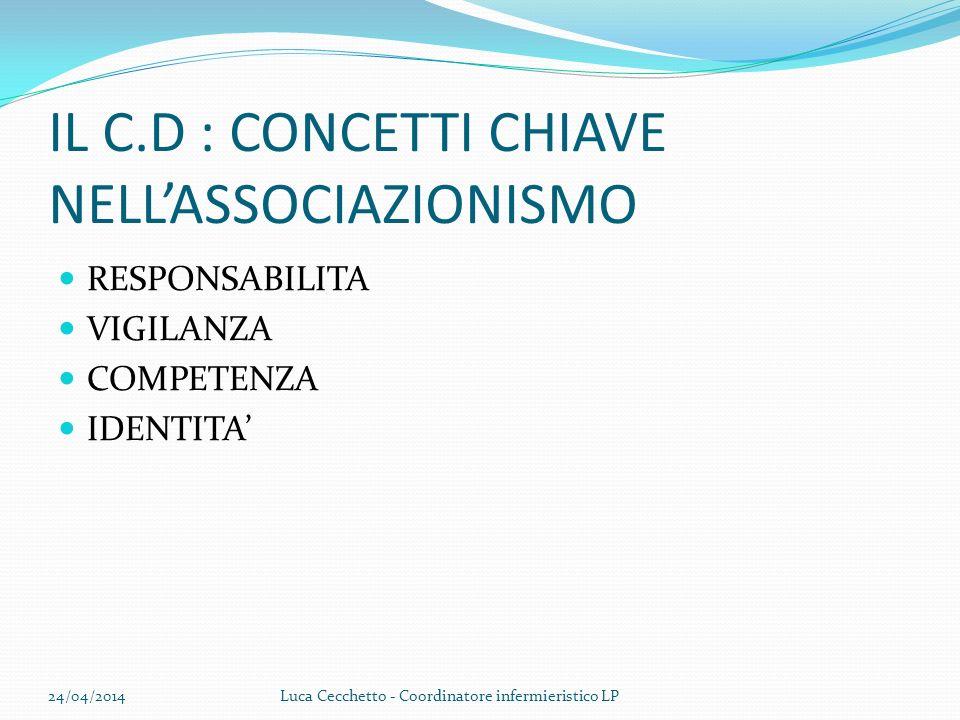 IL C.D : CONCETTI CHIAVE NELL'ASSOCIAZIONISMO