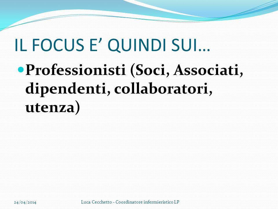 IL FOCUS E' QUINDI SUI…Professionisti (Soci, Associati, dipendenti, collaboratori, utenza) 29/03/2017.