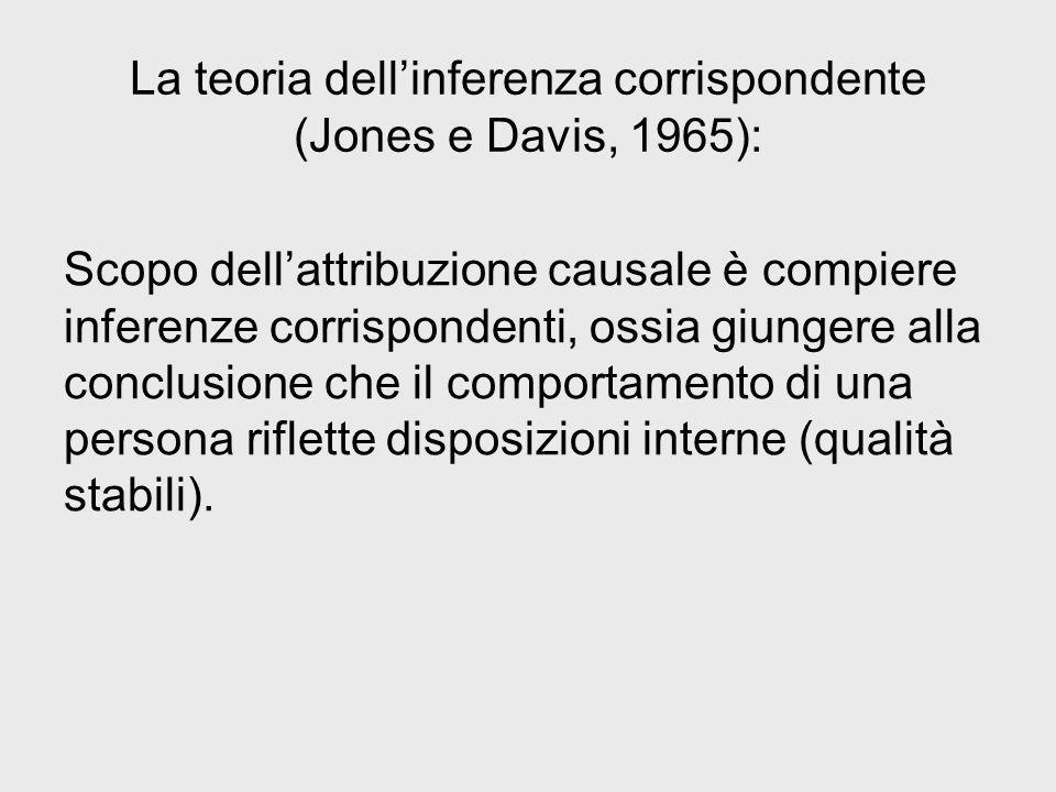 La teoria dell'inferenza corrispondente (Jones e Davis, 1965):