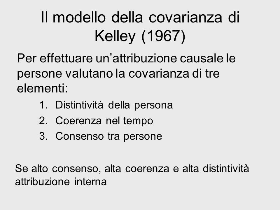 Il modello della covarianza di Kelley (1967)