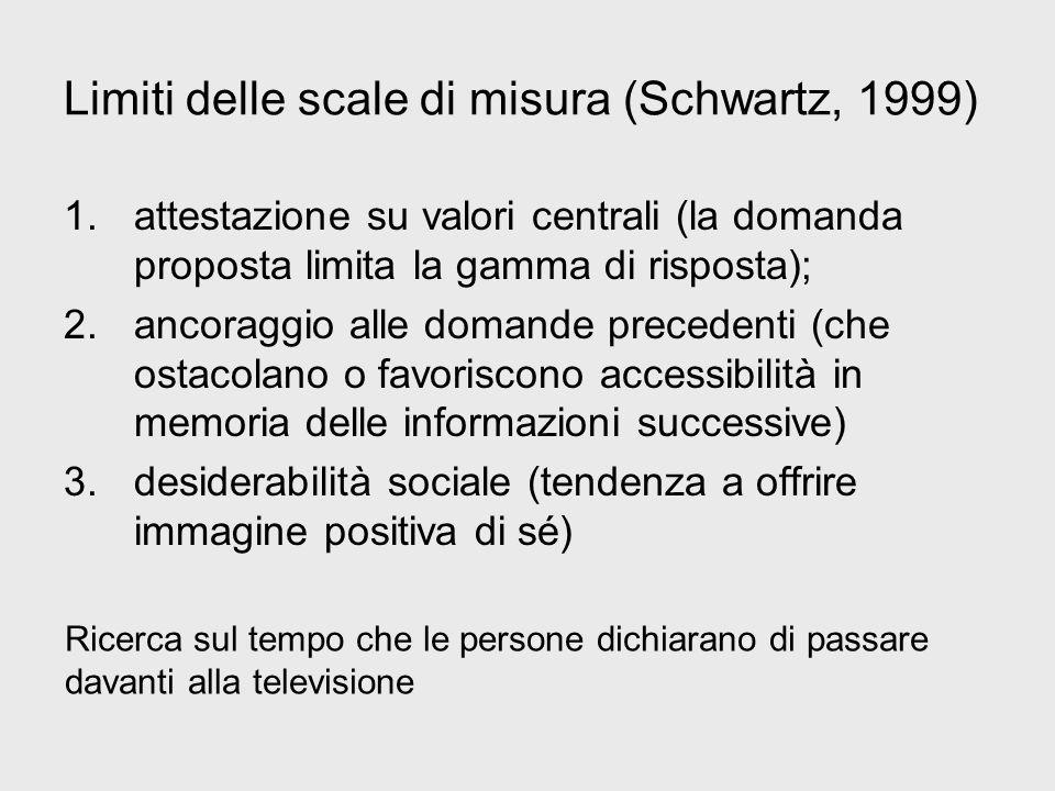 Limiti delle scale di misura (Schwartz, 1999)
