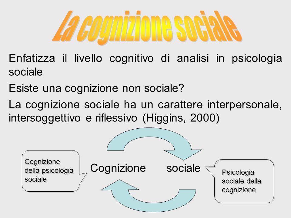 La cognizione sociale Enfatizza il livello cognitivo di analisi in psicologia sociale. Esiste una cognizione non sociale