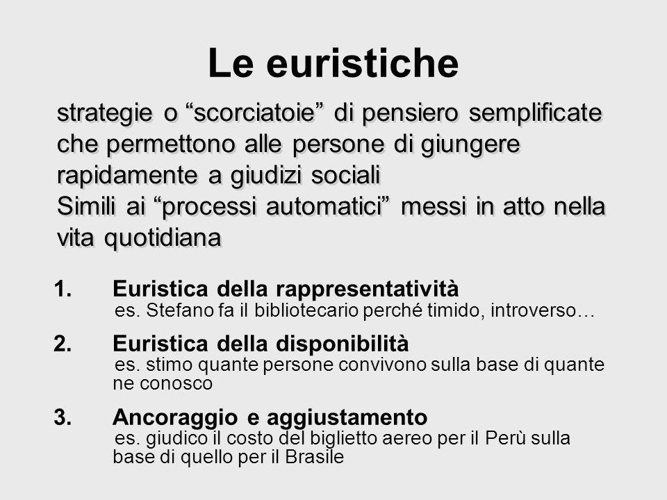 Le euristiche strategie o scorciatoie di pensiero semplificate che permettono alle persone di giungere rapidamente a giudizi sociali.