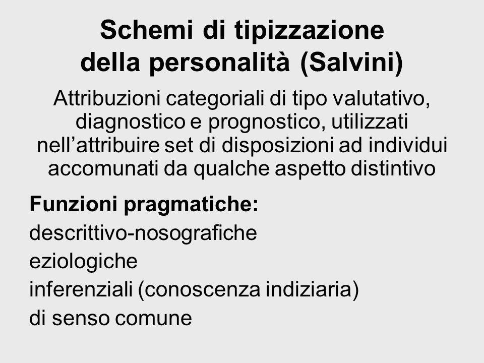 Schemi di tipizzazione della personalità (Salvini)