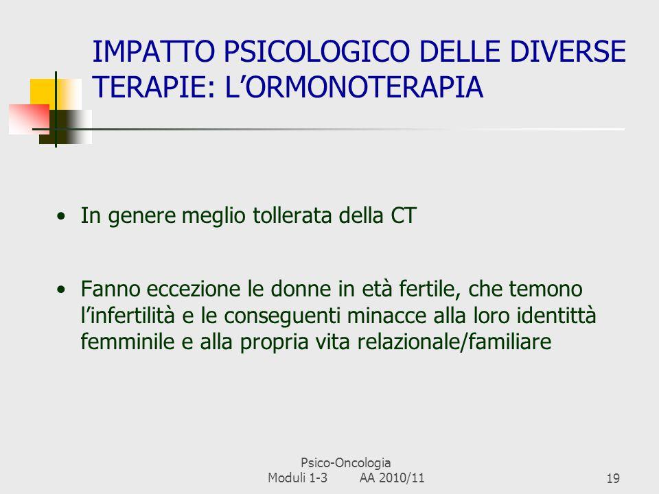 IMPATTO PSICOLOGICO DELLE DIVERSE TERAPIE: L'ORMONOTERAPIA