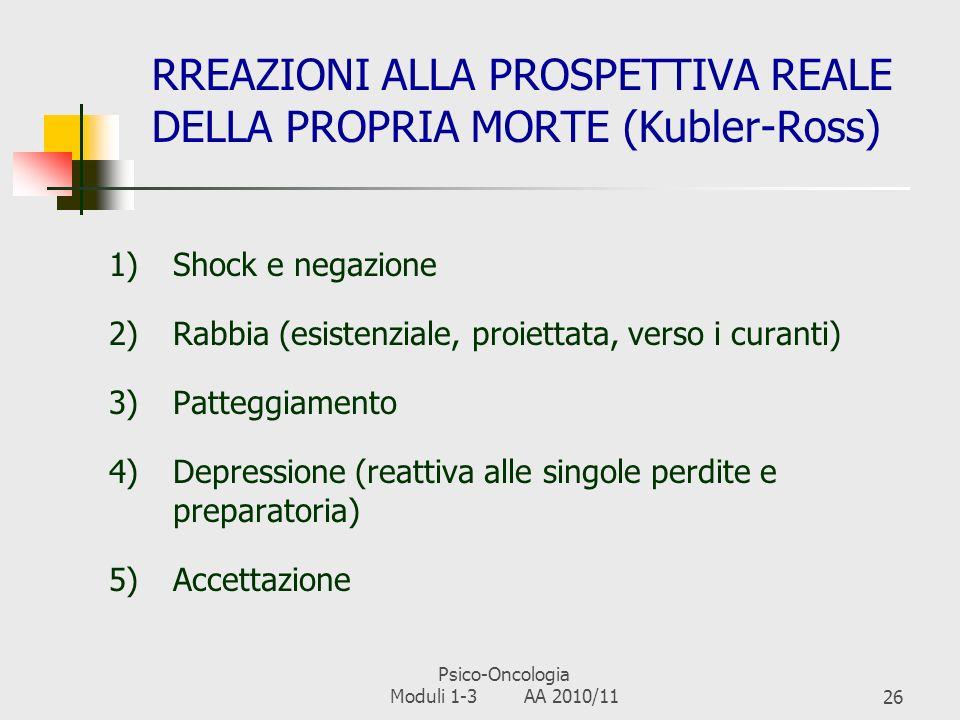 RREAZIONI ALLA PROSPETTIVA REALE DELLA PROPRIA MORTE (Kubler-Ross)