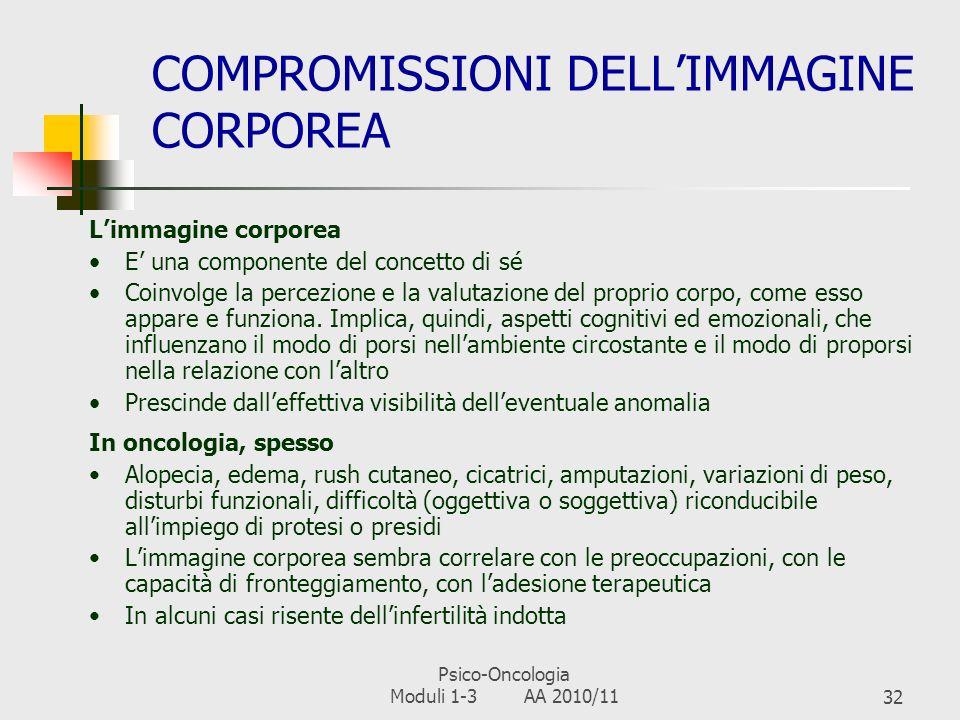 COMPROMISSIONI DELL'IMMAGINE CORPOREA