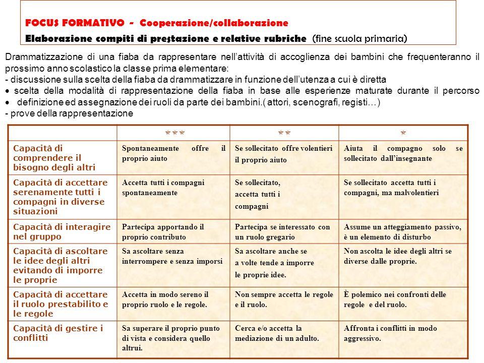 FOCUS FORMATIVO - Cooperazione/collaborazione Elaborazione compiti di prestazione e relative rubriche (fine scuola primaria)