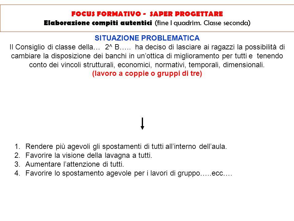SITUAZIONE PROBLEMATICA (lavoro a coppie o gruppi di tre)