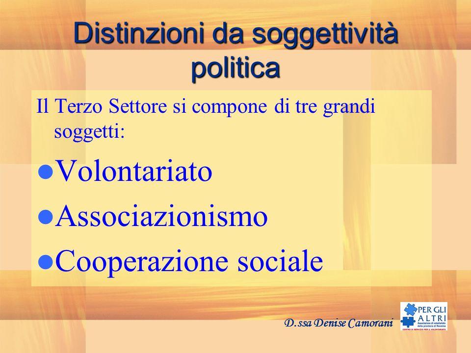 Distinzioni da soggettività politica