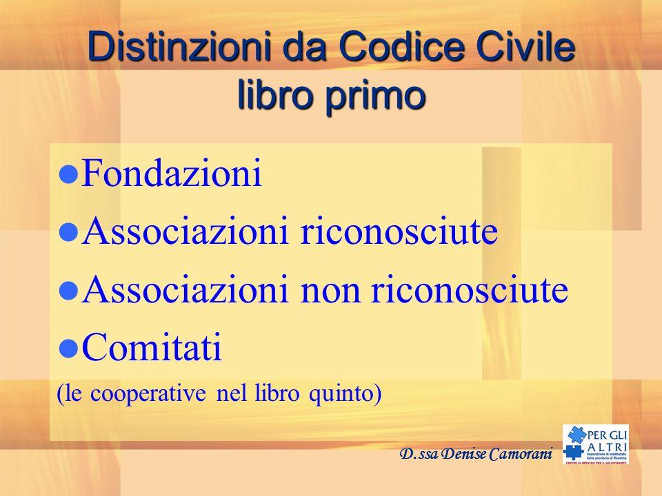 Distinzioni da Codice Civile libro primo
