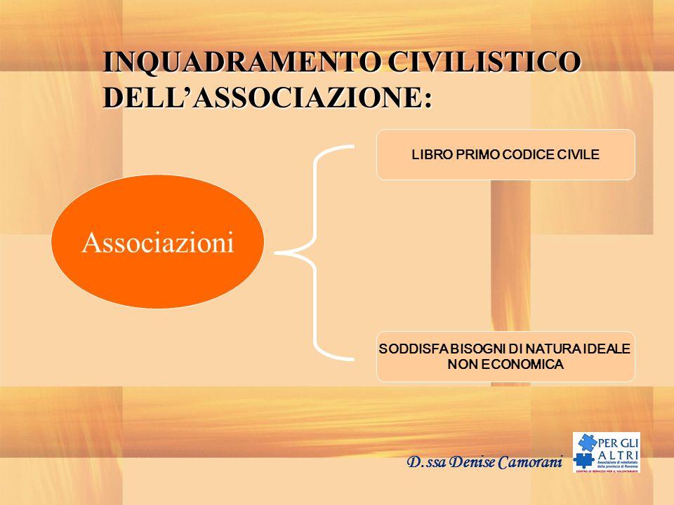 LIBRO PRIMO CODICE CIVILE SODDISFA BISOGNI DI NATURA IDEALE