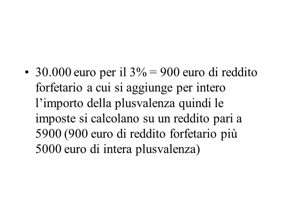 30.000 euro per il 3% = 900 euro di reddito forfetario a cui si aggiunge per intero l'importo della plusvalenza quindi le imposte si calcolano su un reddito pari a 5900 (900 euro di reddito forfetario più 5000 euro di intera plusvalenza)