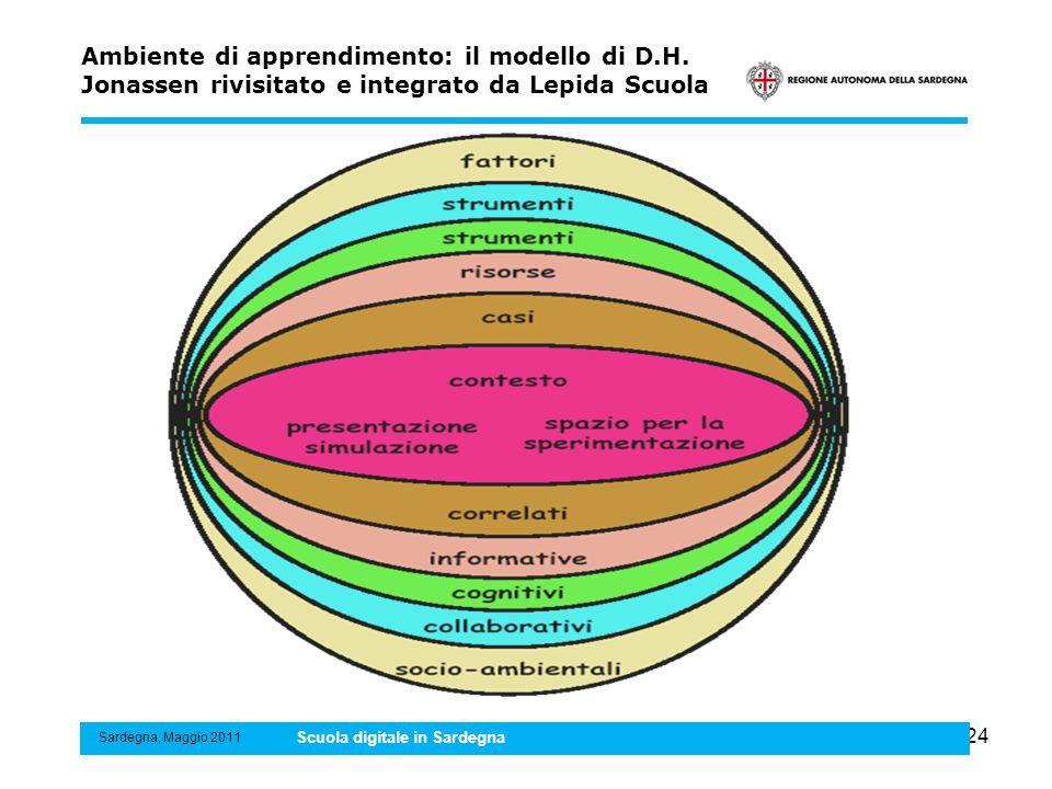 Ambiente di apprendimento: il modello di D. H