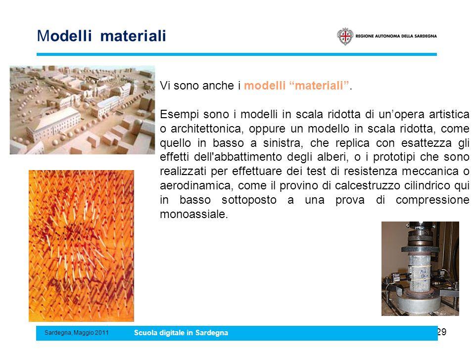 Modelli materiali Vi sono anche i modelli materiali .