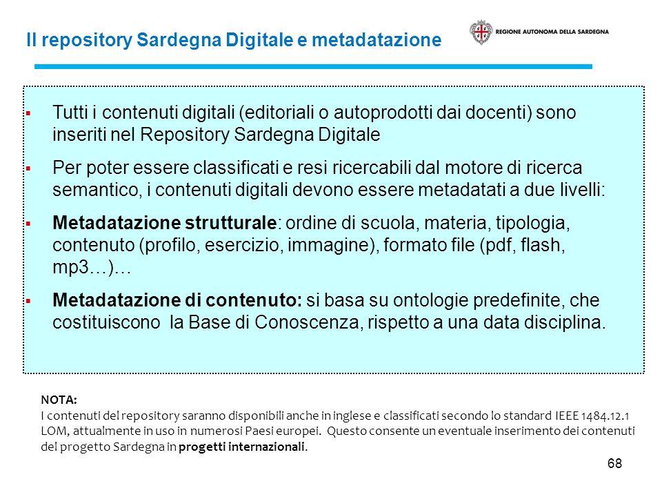Il repository Sardegna Digitale e metadatazione