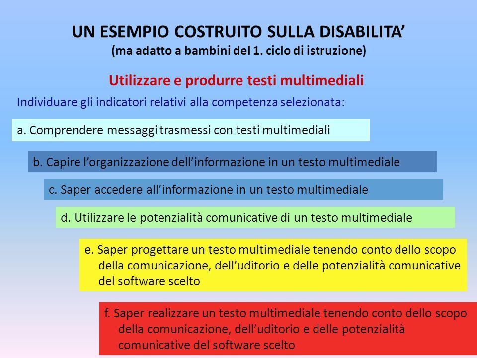 Utilizzare e produrre testi multimediali