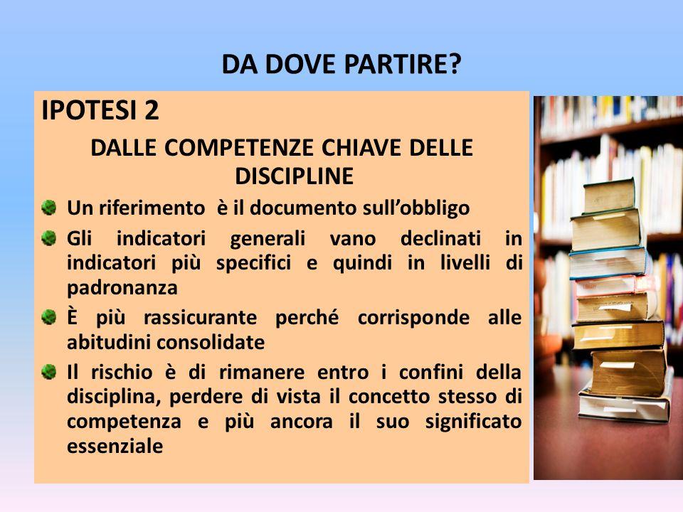 DALLE COMPETENZE CHIAVE DELLE DISCIPLINE