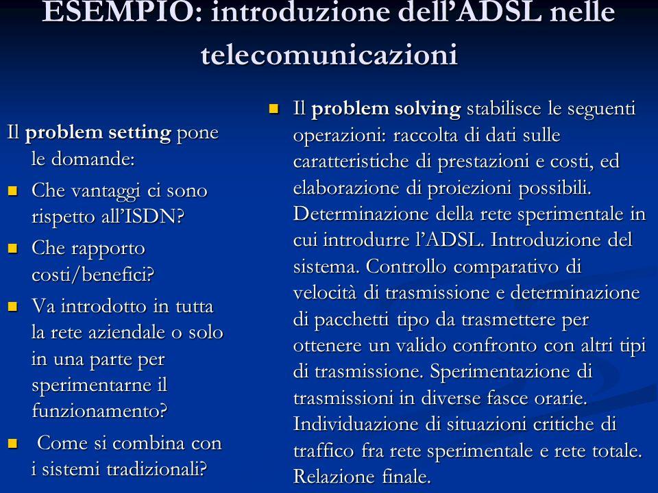 ESEMPIO: introduzione dell'ADSL nelle telecomunicazioni