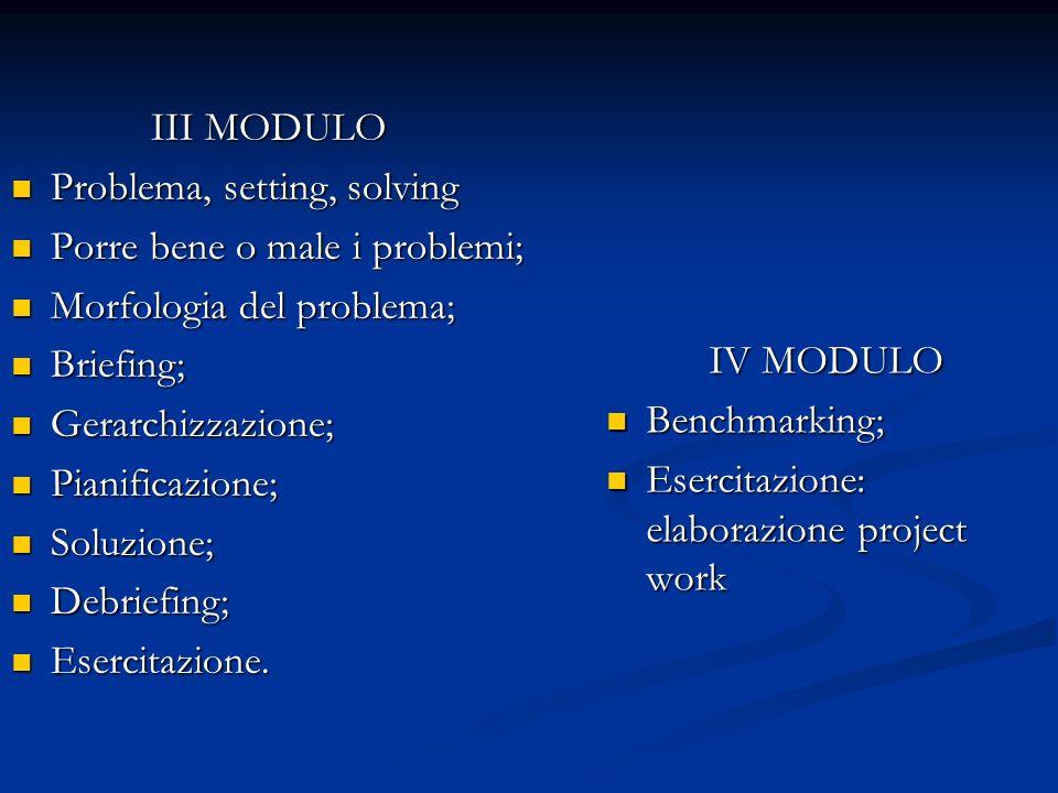III MODULO Problema, setting, solving. Porre bene o male i problemi; Morfologia del problema; Briefing;