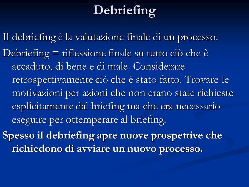 Debriefing Il debriefing è la valutazione finale di un processo.