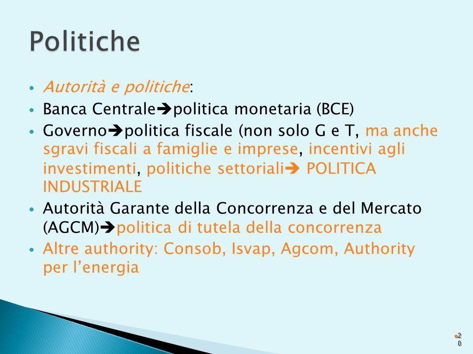 Politiche Autorità e politiche:
