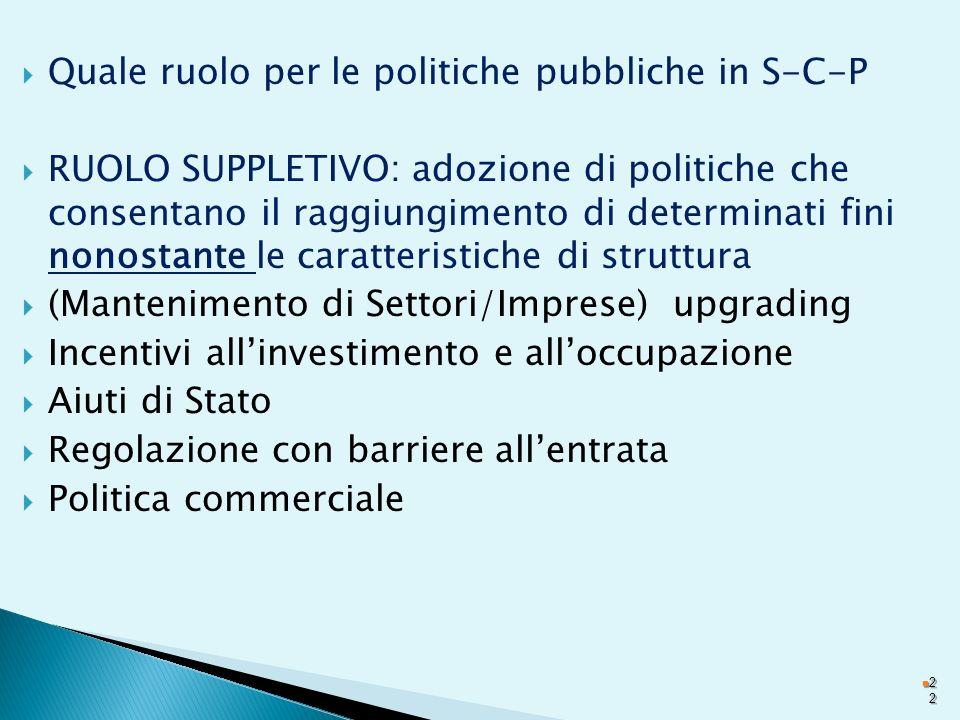 Quale ruolo per le politiche pubbliche in S-C-P