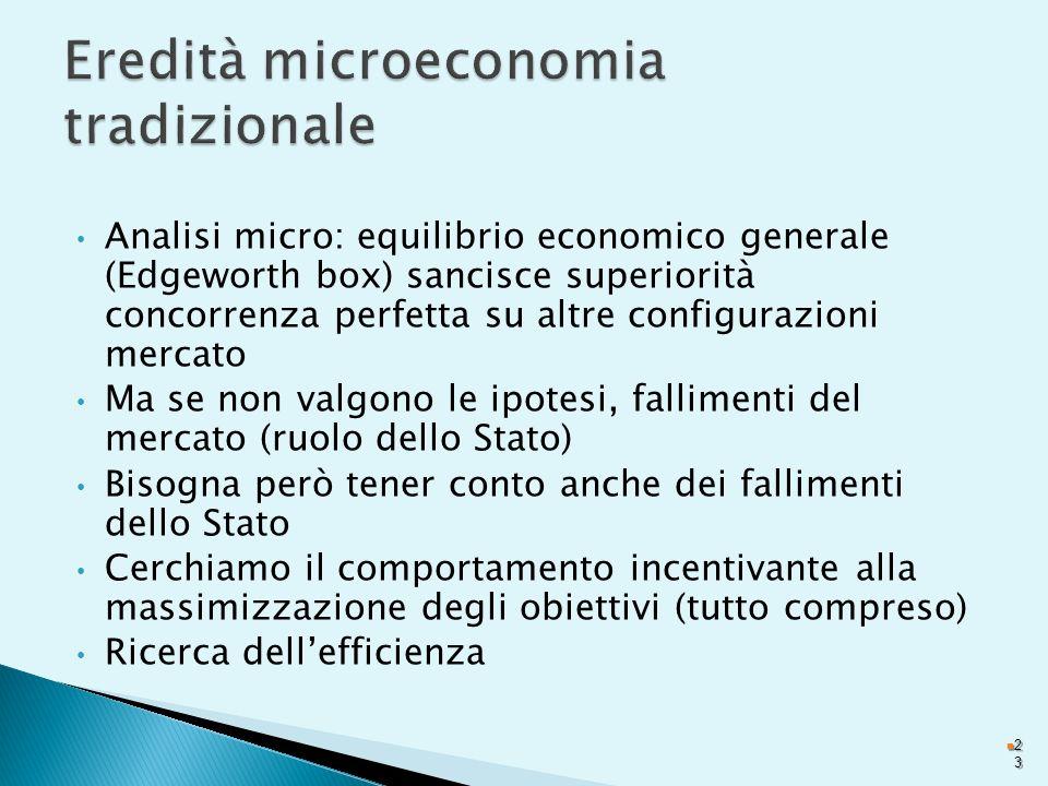Eredità microeconomia tradizionale