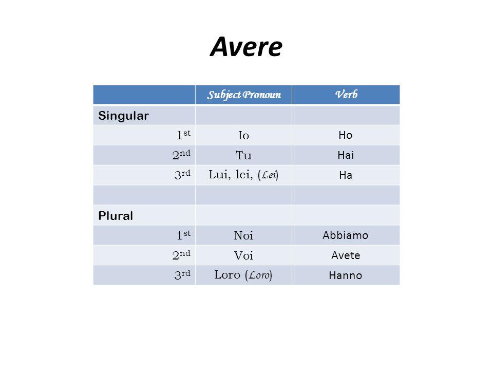Avere Subject Pronoun Verb Singular 1st Io Ho 2nd Tu Hai 3rd
