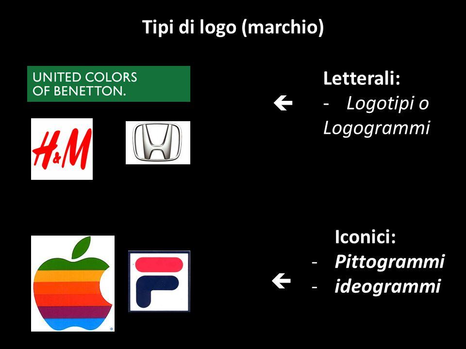 Tipi di logo (marchio) Letterali: Logotipi o Logogrammi  Iconici: Pittogrammi ideogrammi 