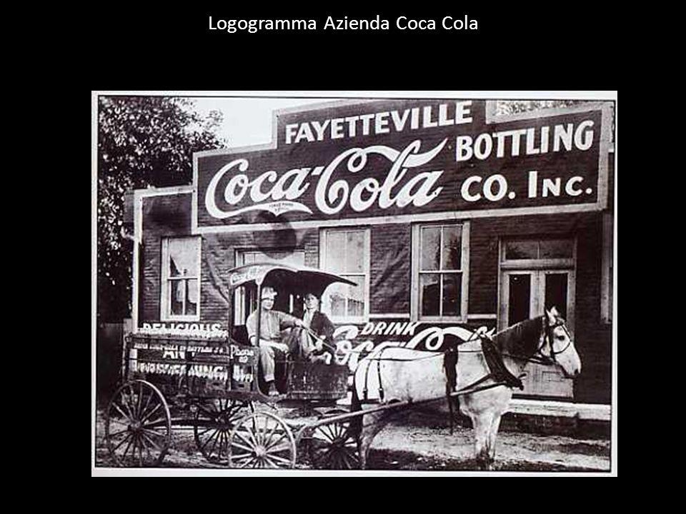 Logogramma Azienda Coca Cola