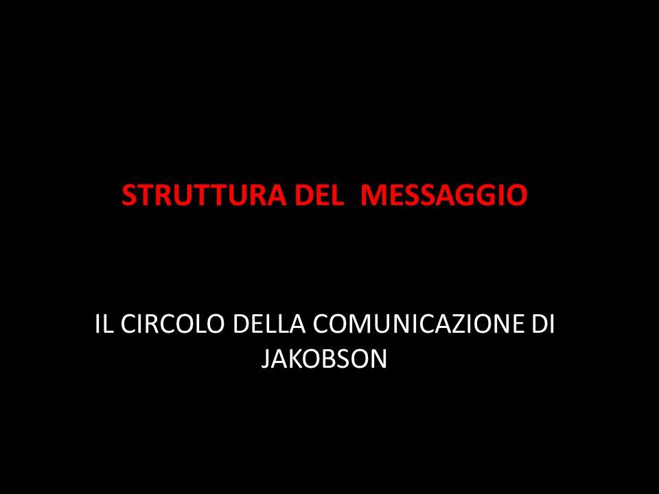 STRUTTURA DEL MESSAGGIO