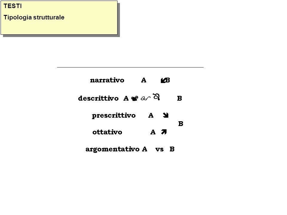 TESTI Tipologia strutturale