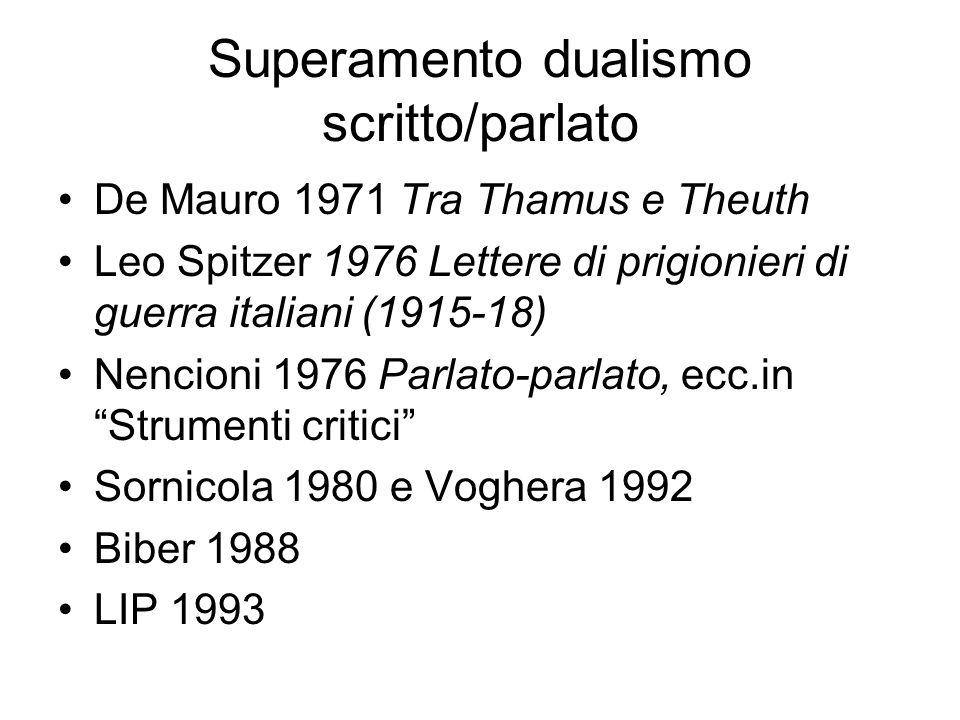 Superamento dualismo scritto/parlato