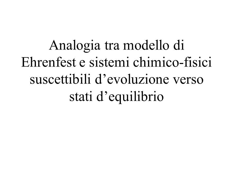 Analogia tra modello di Ehrenfest e sistemi chimico-fisici suscettibili d'evoluzione verso stati d'equilibrio