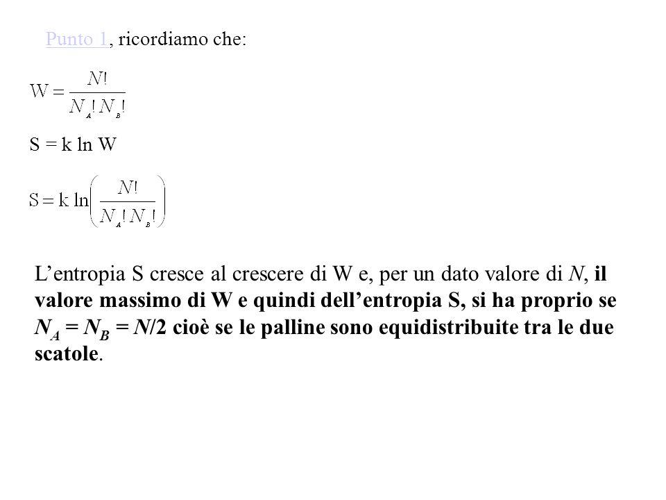 Punto 1, ricordiamo che: S = k ln W.