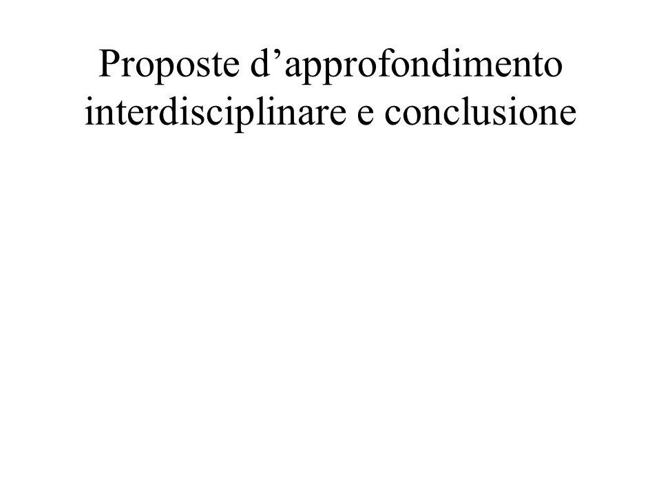 Proposte d'approfondimento interdisciplinare e conclusione