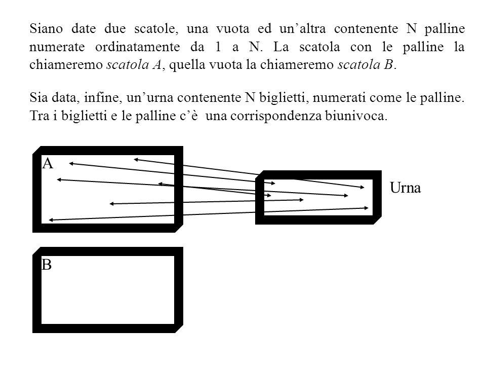 Siano date due scatole, una vuota ed un'altra contenente N palline numerate ordinatamente da 1 a N. La scatola con le palline la chiameremo scatola A, quella vuota la chiameremo scatola B.
